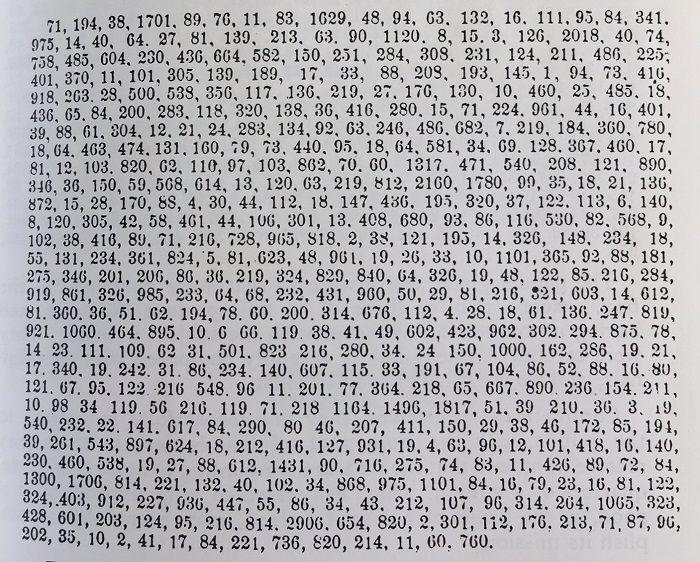 Thomas Beale's Code
